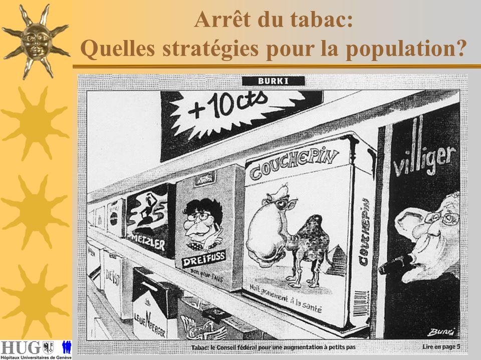 Arrêt du tabac: Quelles stratégies pour la population
