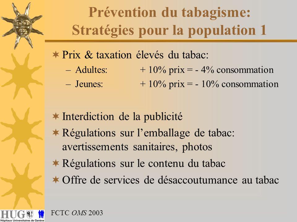 Prévention du tabagisme: Stratégies pour la population 1 Prix & taxation élevés du tabac: –Adultes:+ 10% prix = - 4% consommation –Jeunes: + 10% prix