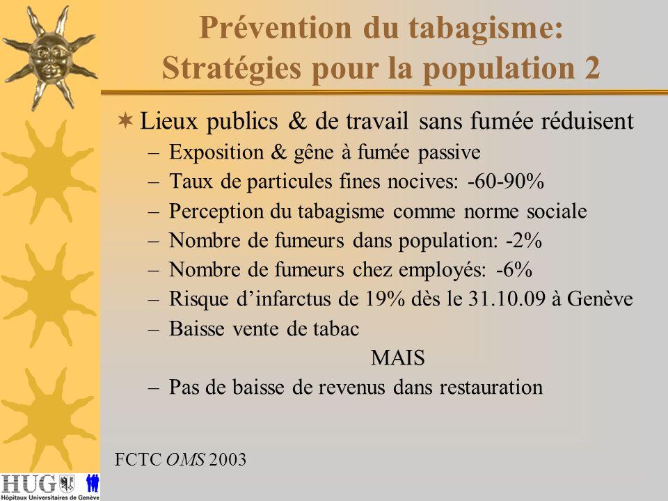 Prévention du tabagisme: Stratégies pour la population 2 Lieux publics & de travail sans fumée réduisent –Exposition & gêne à fumée passive –Taux de particules fines nocives: -60-90% –Perception du tabagisme comme norme sociale –Nombre de fumeurs dans population: -2% –Nombre de fumeurs chez employés: -6% –Risque dinfarctus de 19% dès le 31.10.09 à Genève –Baisse vente de tabac MAIS –Pas de baisse de revenus dans restauration FCTC OMS 2003