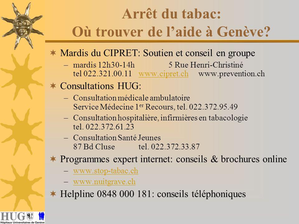 Arrêt du tabac: Où trouver de laide à Genève? Mardis du CIPRET: Soutien et conseil en groupe –mardis 12h30-14h5 Rue Henri-Christiné tel 022.321.00.11w