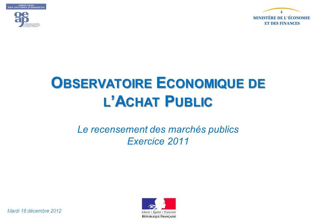 Mardi 18 décembre 2012 O BSERVATOIRE E CONOMIQUE DE L A CHAT P UBLIC Le recensement des marchés publics Exercice 2011
