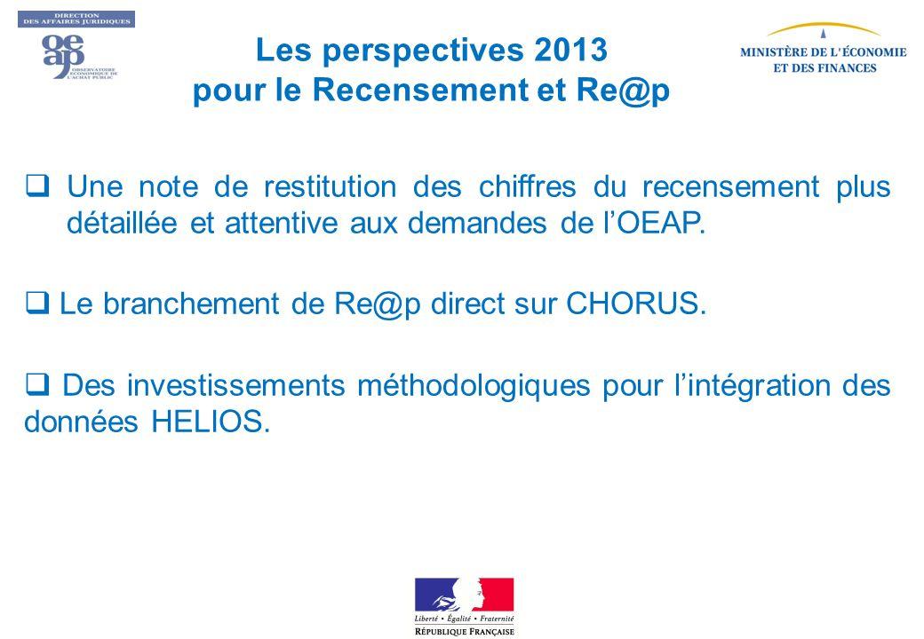 Les perspectives 2013 pour le Recensement et Re@p Une note de restitution des chiffres du recensement plus détaillée et attentive aux demandes de lOEAP.
