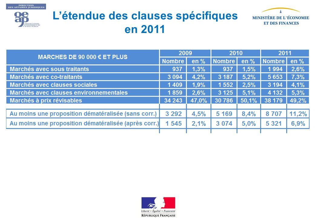 Létendue des clauses spécifiques en 2011