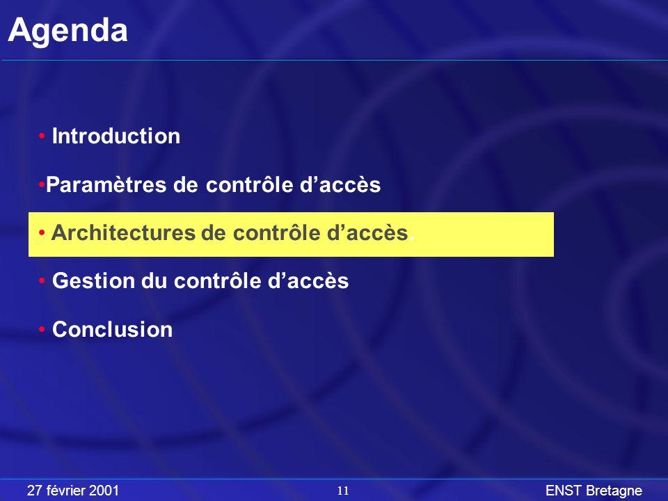 27 février 2001ENST Bretagne 11 Agenda Introduction Paramètres de contrôle daccès Architectures de contrôle daccès.
