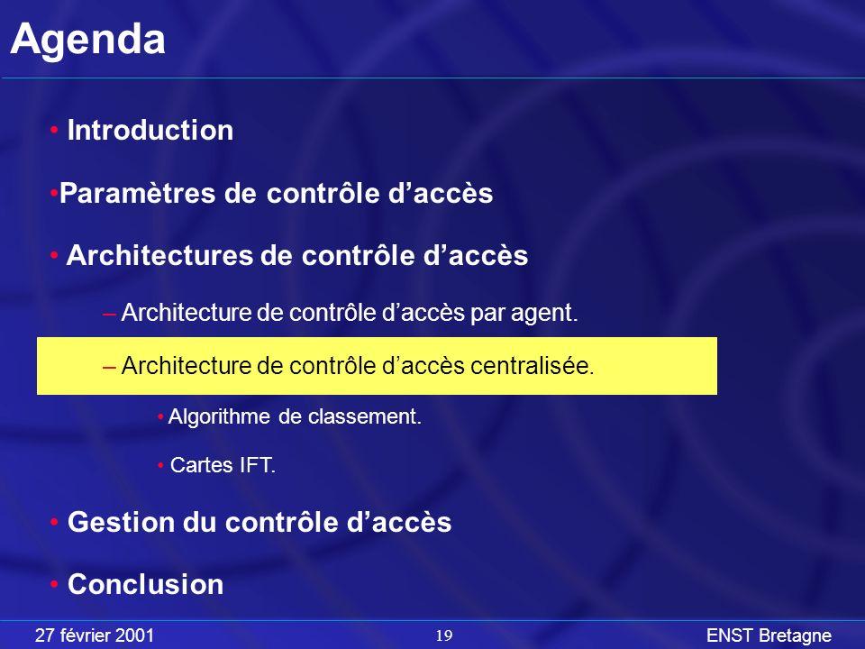 27 février 2001ENST Bretagne 19 Agenda Introduction Paramètres de contrôle daccès Architectures de contrôle daccès – Architecture de contrôle daccès par agent.