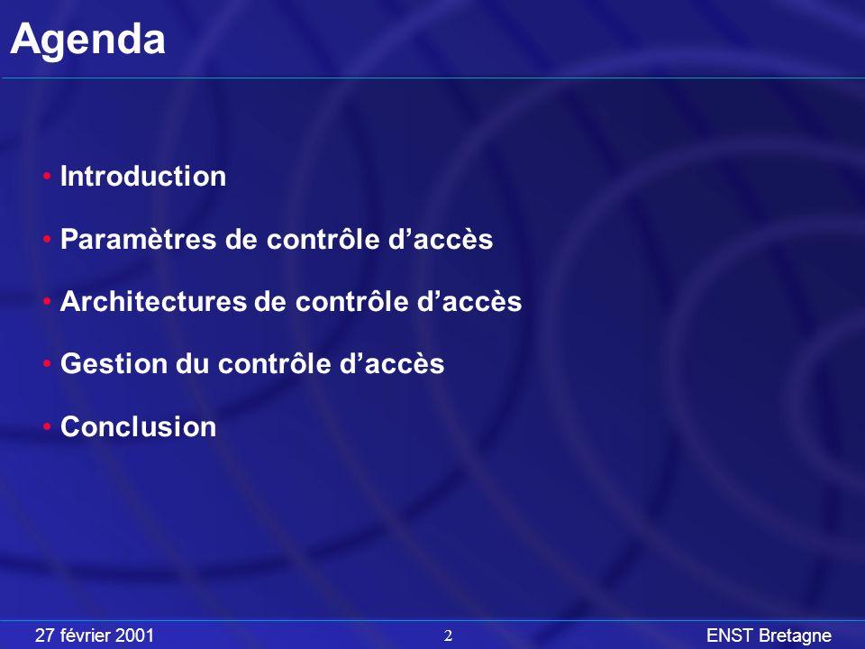 27 février 2001ENST Bretagne 2 Agenda Introduction Paramètres de contrôle daccès Architectures de contrôle daccès Gestion du contrôle daccès Conclusion