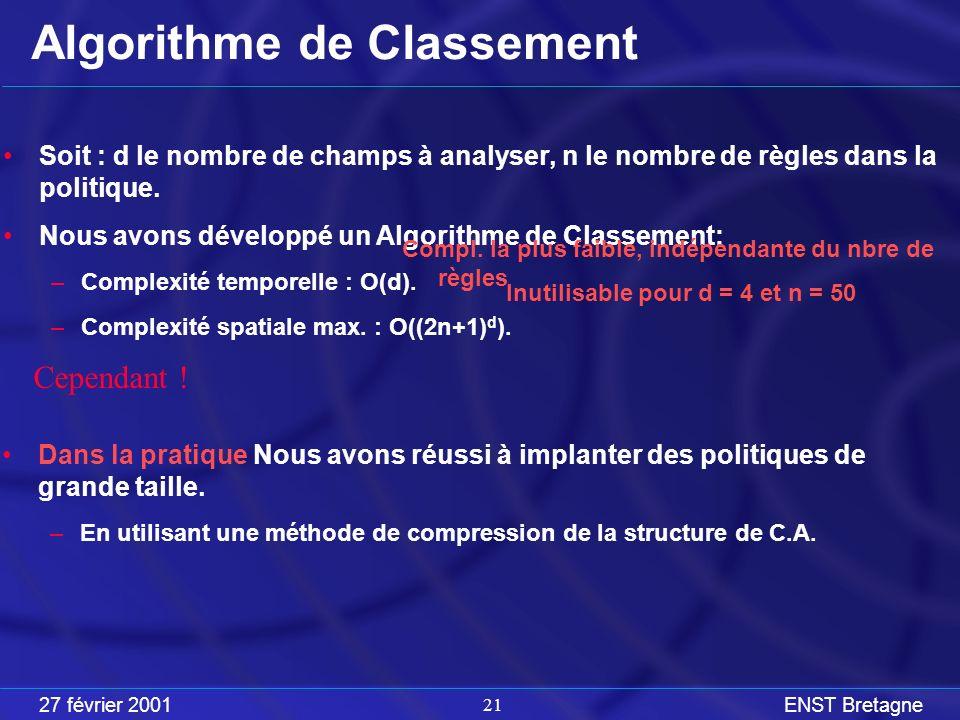 27 février 2001ENST Bretagne 21 Algorithme de Classement Soit : d le nombre de champs à analyser, n le nombre de règles dans la politique.