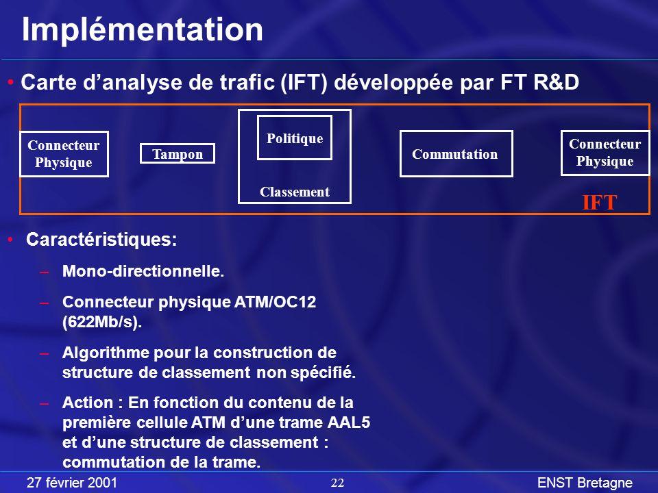 27 février 2001ENST Bretagne 22 Implémentation Carte danalyse de trafic (IFT) développée par FT R&D Caractéristiques: –Mono-directionnelle.