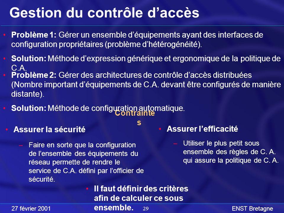 27 février 2001ENST Bretagne 29 Gestion du contrôle daccès –Faire en sorte que la configuration de lensemble des équipements du réseau permette de rendre le service de C.A.