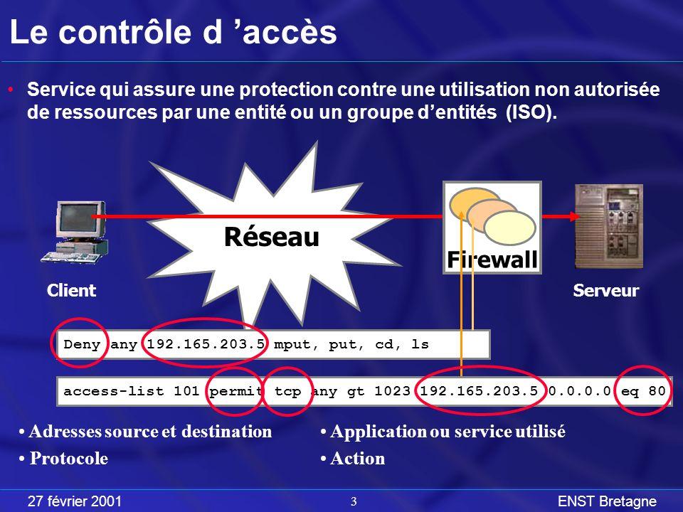 27 février 2001ENST Bretagne 34 Modèle Acyclique (discussion) Distribution répondant aux critères.
