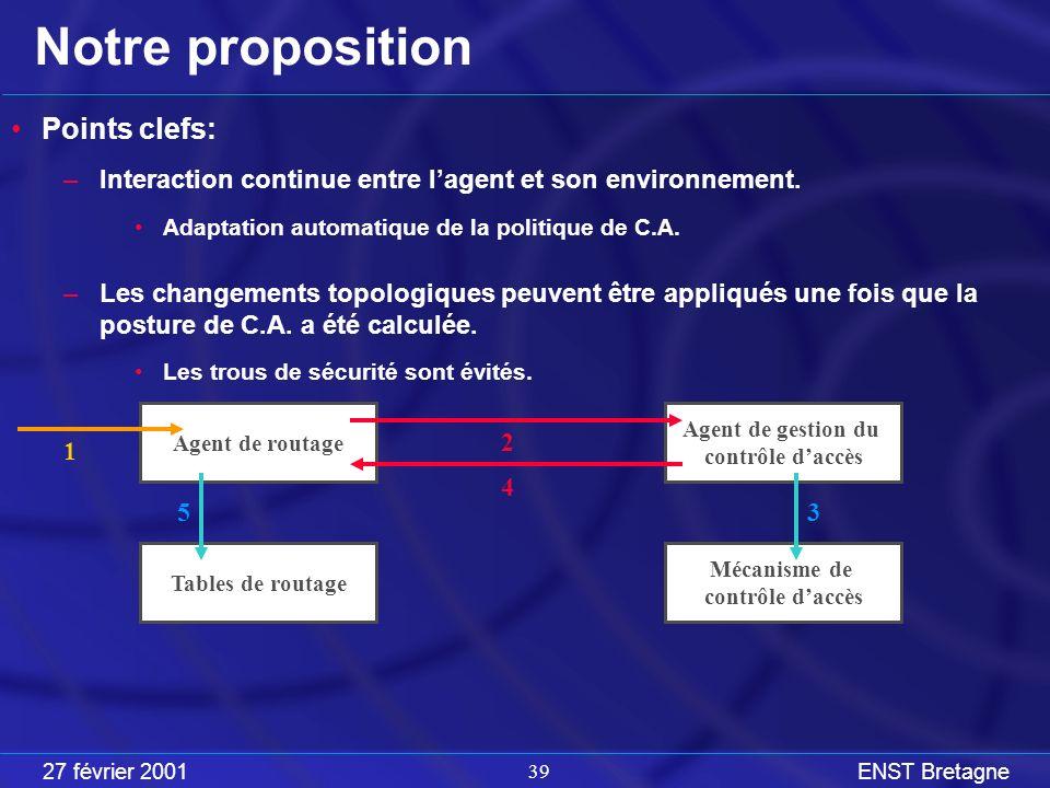 27 février 2001ENST Bretagne 39 Notre proposition Points clefs: –Interaction continue entre lagent et son environnement.