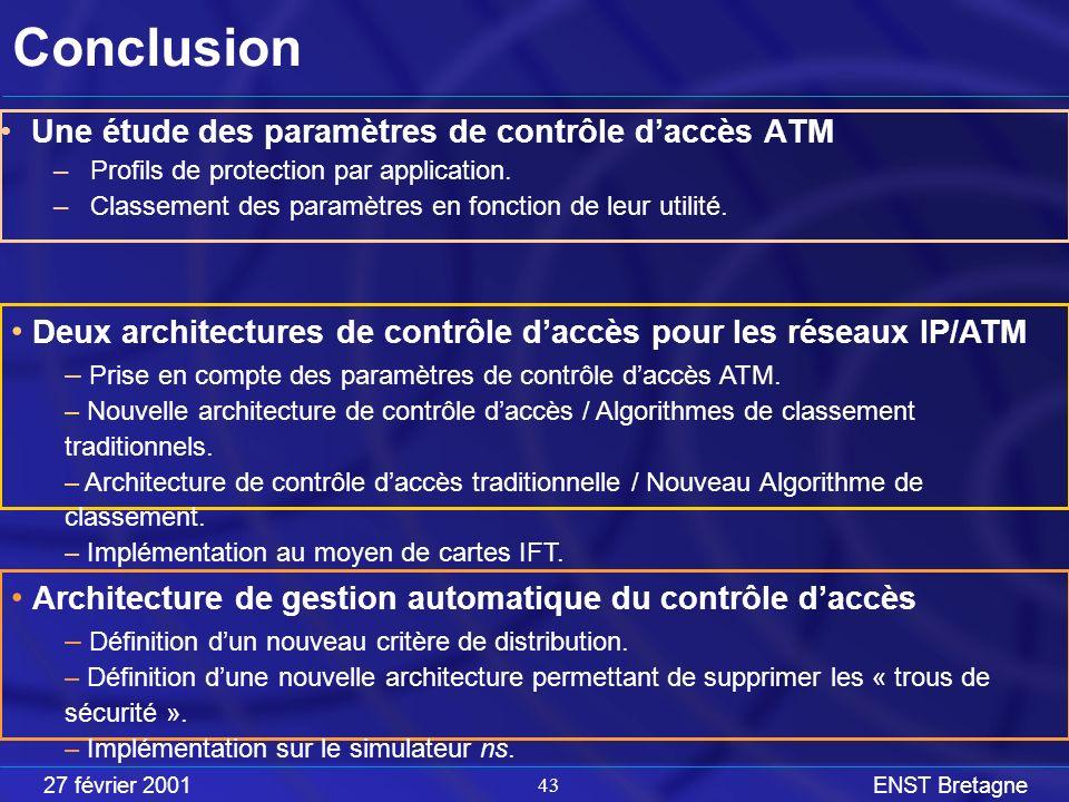 27 février 2001ENST Bretagne 43 Conclusion Une étude des paramètres de contrôle daccès ATM –Profils de protection par application.