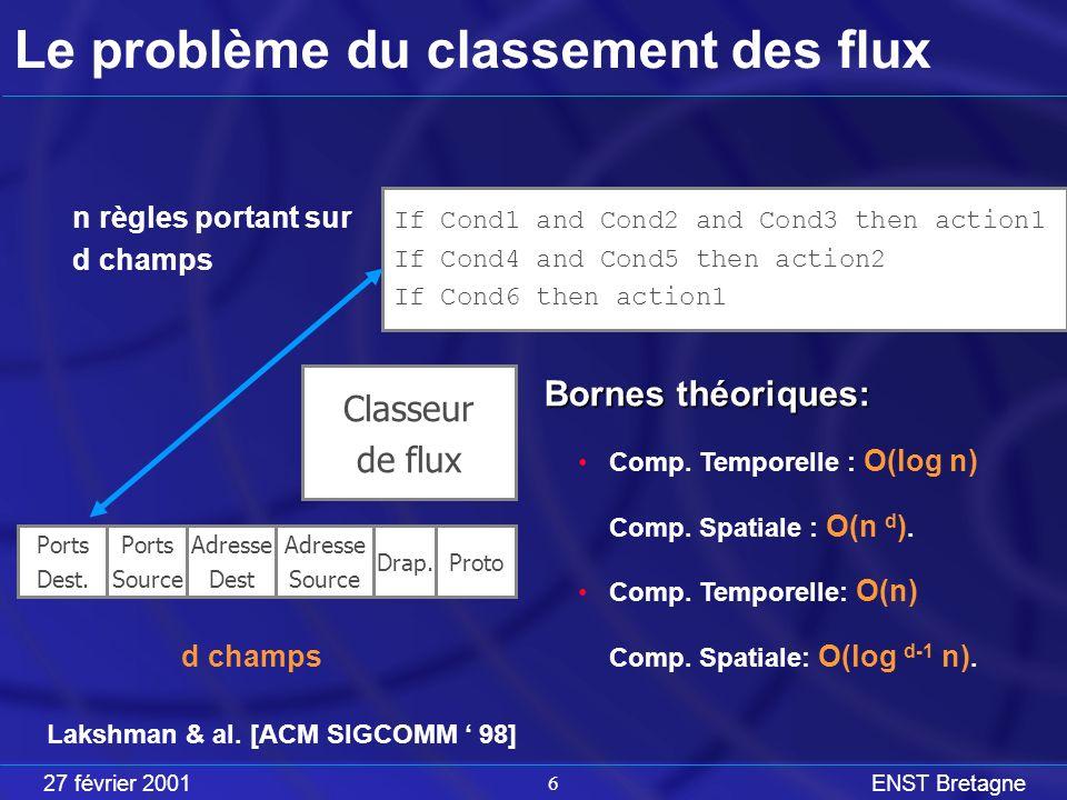 27 février 2001ENST Bretagne 6 Le problème du classement des flux Classeur de flux Proto Ports Source Adresse Dest Adresse Source Drap.