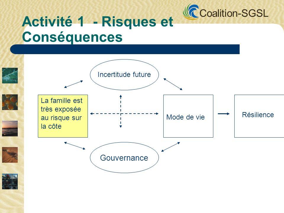 Coalition-SGSL Activité 1 - Risques et Conséquences Incertitude future Mode de vie Résilience Gouvernance La famille est très exposée au risque sur la