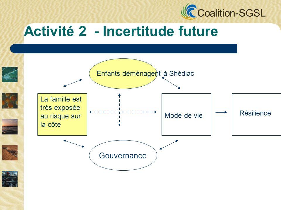 Coalition-SGSL Enfants déménagent à Shédiac Mode de vie Résilience Gouvernance La famille est très exposée au risque sur la côte Activité 2 - Incertitude future