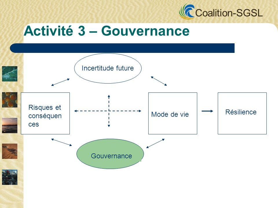 Coalition-SGSL Incertitude future Gouvernance Mode de vie Risques et conséquen ces Résilience Activité 3 – Gouvernance