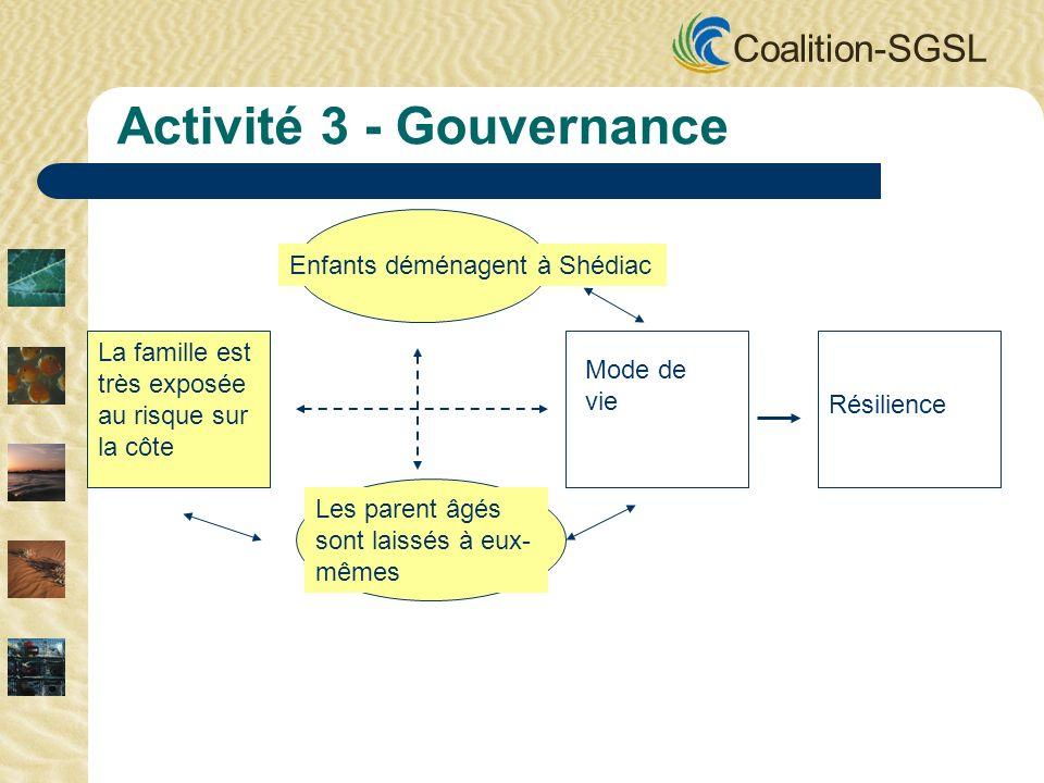 Coalition-SGSL Enfants déménagent à Shédiac La famille est très exposée au risque sur la côte Mode de vie Les parent âgés sont laissés à eux- mêmes Activité 3 - Gouvernance Résilience