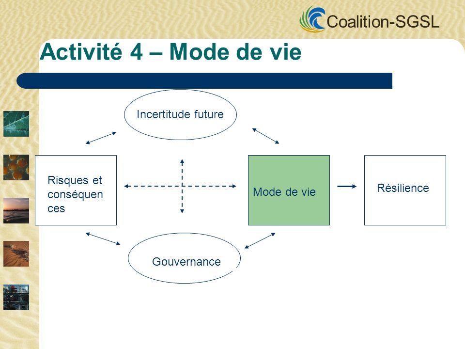Coalition-SGSL Incertitude future Gouvernance Mode de vie Risques et conséquen ces Résilience Activité 4 – Mode de vie