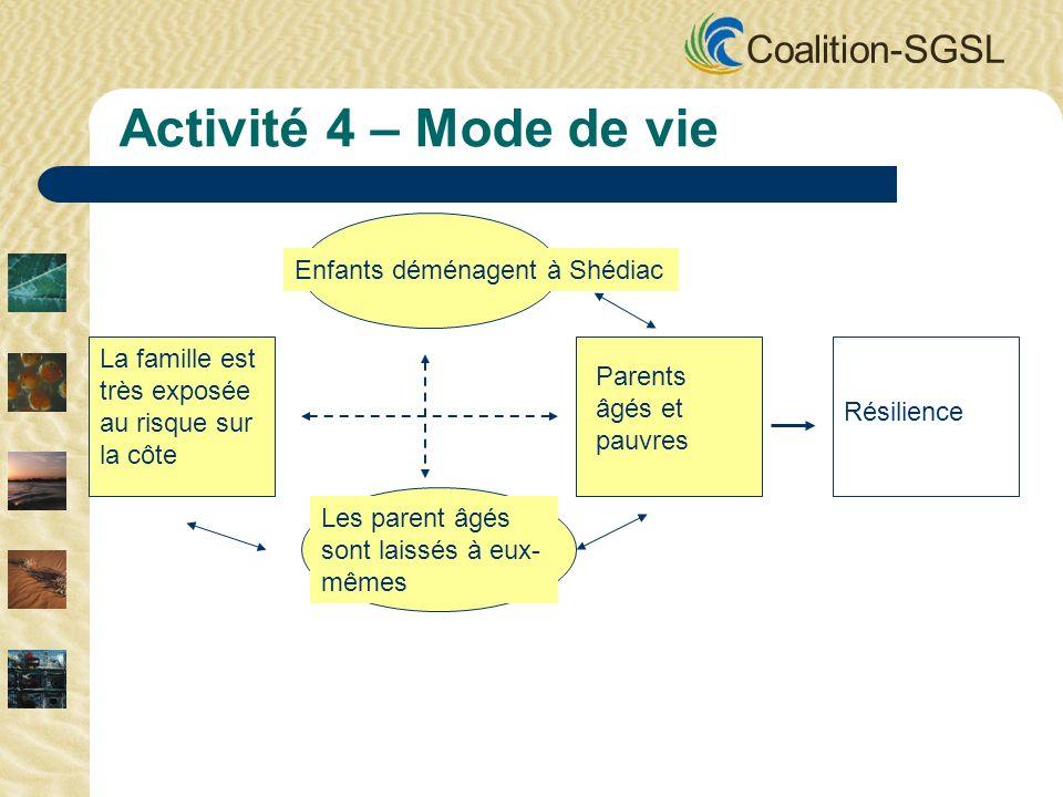 Coalition-SGSL Enfants déménagent à Shédiac La famille est très exposée au risque sur la côte Parents âgés et pauvres Les parent âgés sont laissés à eux- mêmes Activité 4 – Mode de vie Résilience