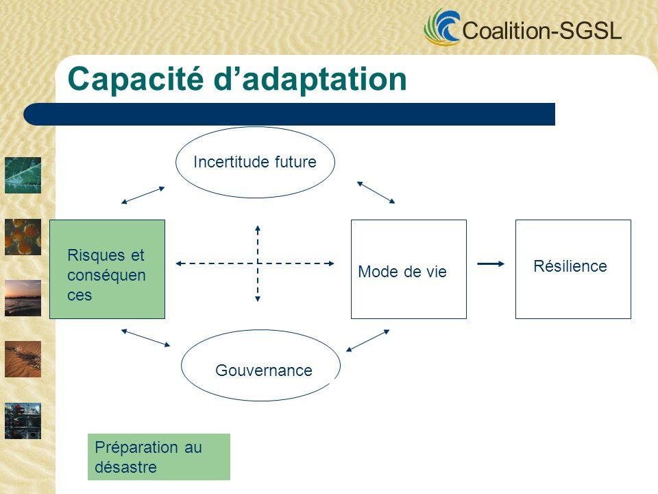 Coalition-SGSL Incertitude future Gouvernance Mode de vie Risques et conséquen ces Résilience Capacité dadaptation Préparation au désastre