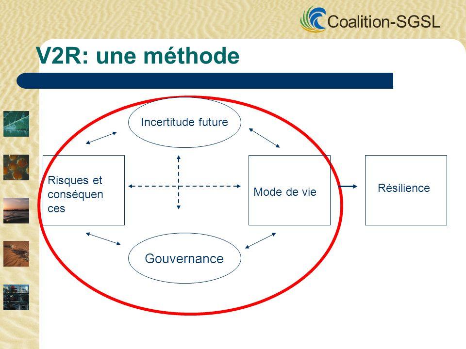 Coalition-SGSL Incertitude future Mode de vie Résilience Gouvernance Risques et conséquen ces Activité 2 - Incertitude future