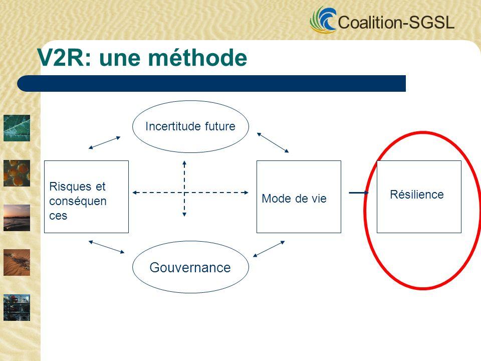 Coalition-SGSL V2R: une méthode Incertitude future Mode de vie Risques et conséquen ces Résilience Gouvernance