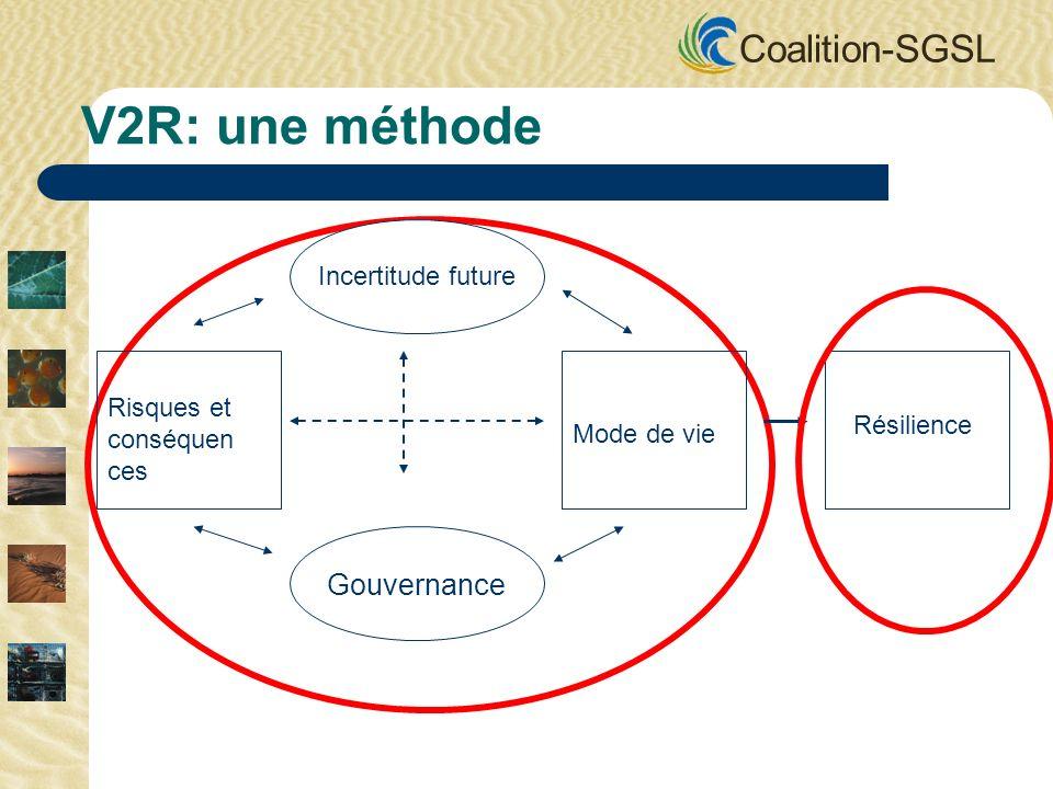 Coalition-SGSL Ce que vous devez déterminer et discuter: – Implication de la communauté – Information – Ressources – Connaissances – Capacité de gestion – Appui – Participation Étape 2, Activité 5 - Résilience