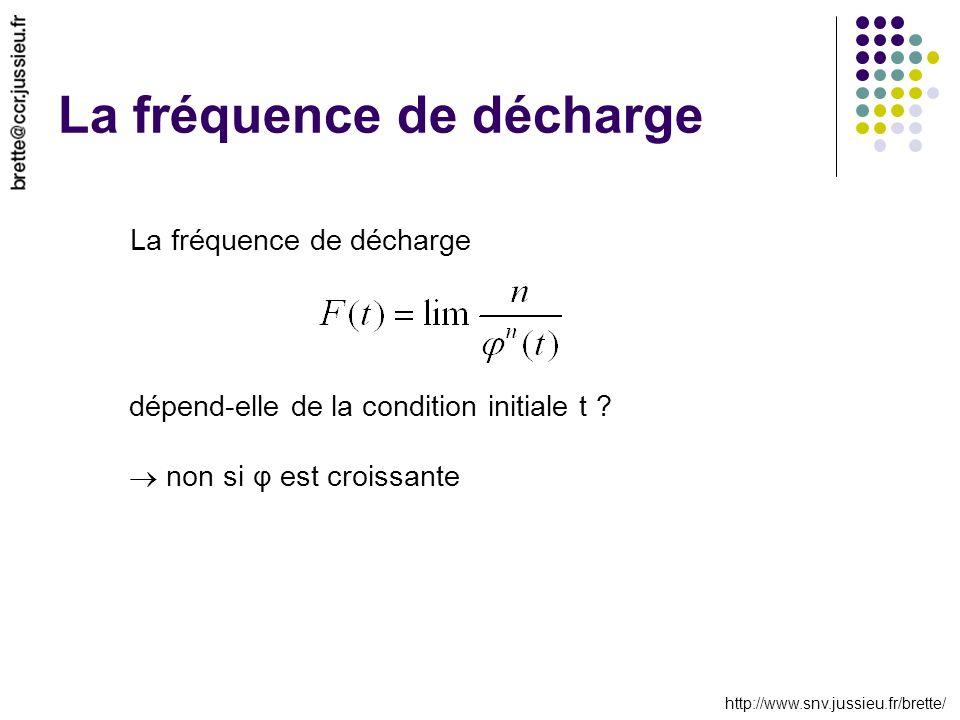http://www.snv.jussieu.fr/brette/ La fréquence de décharge dépend-elle de la condition initiale t .