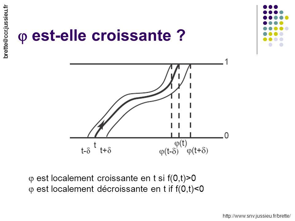 http://www.snv.jussieu.fr/brette/ est-elle croissante .