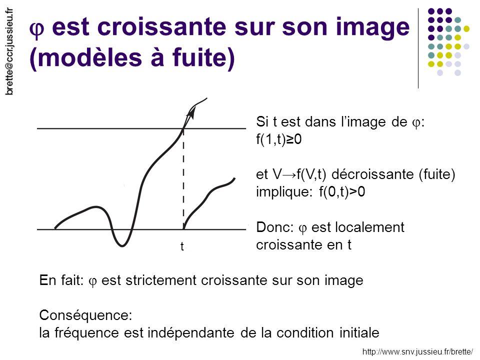 http://www.snv.jussieu.fr/brette/ est croissante sur son image (modèles à fuite) t Si t est dans limage de : f(1,t)0 et Vf(V,t) décroissante (fuite) implique: f(0,t)>0 Donc: est localement croissante en t En fait: est strictement croissante sur son image Conséquence: la fréquence est indépendante de la condition initiale