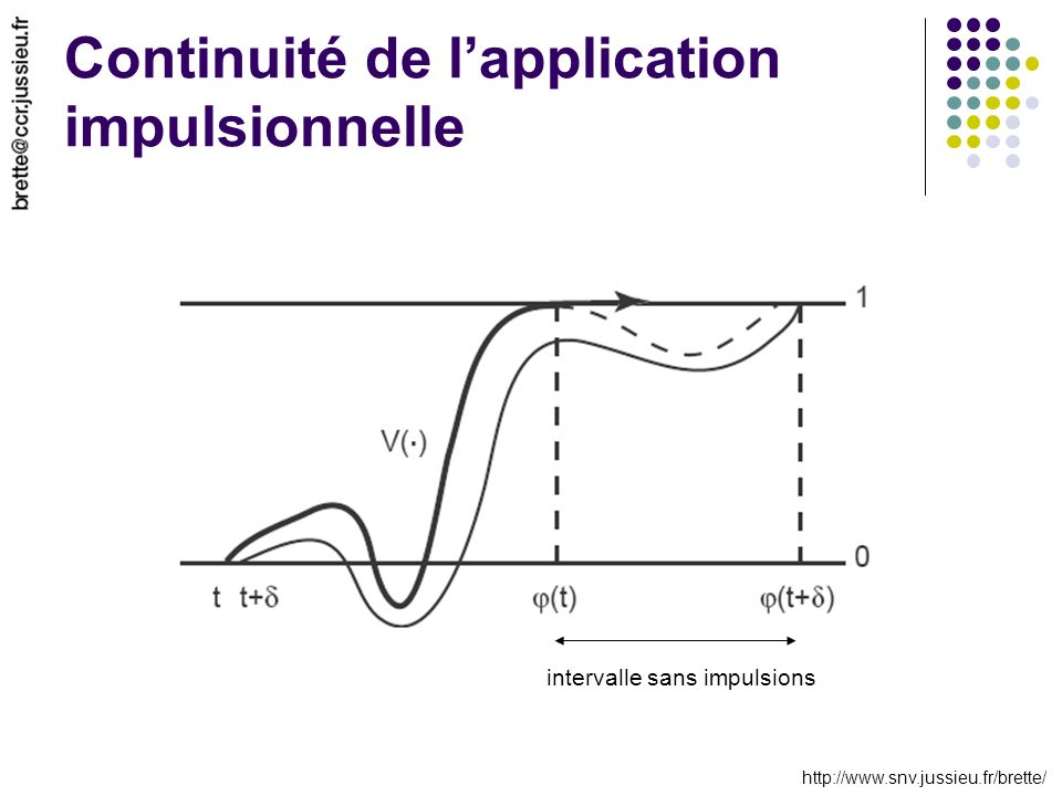 Continuité de lapplication impulsionnelle intervalle sans impulsions
