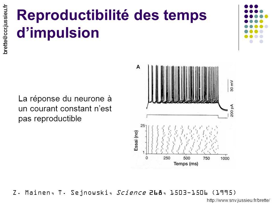 http://www.snv.jussieu.fr/brette/ Reproductibilité des temps dimpulsion Z.