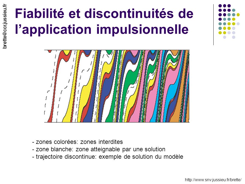 Fiabilité et discontinuités de lapplication impulsionnelle - zones colorées: zones interdites - zone blanche: zone atteignable par une solution - trajectoire discontinue: exemple de solution du modèle