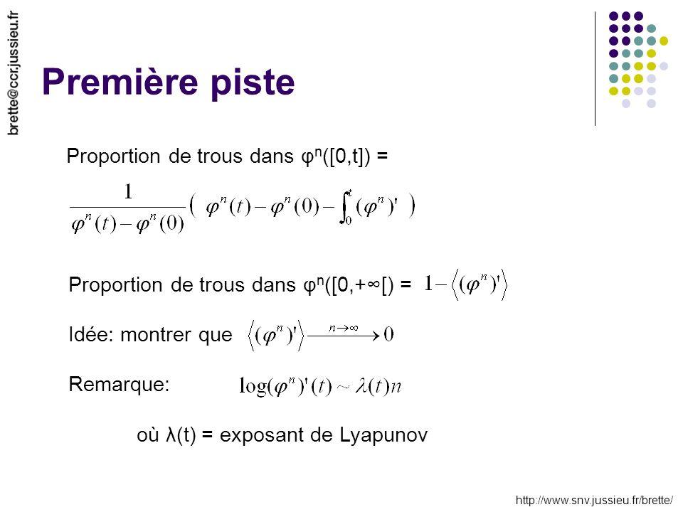 http://www.snv.jussieu.fr/brette/ Première piste Proportion de trous dans φ n ([0,t]) = Proportion de trous dans φ n ([0,+[) = Idée: montrer que Remarque: où λ(t) = exposant de Lyapunov