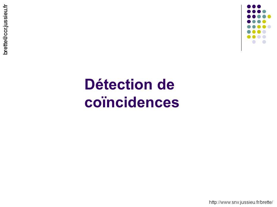 http://www.snv.jussieu.fr/brette/ Détection de coïncidences