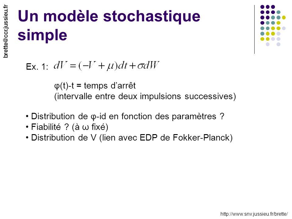 http://www.snv.jussieu.fr/brette/ Un modèle stochastique simple Ex.