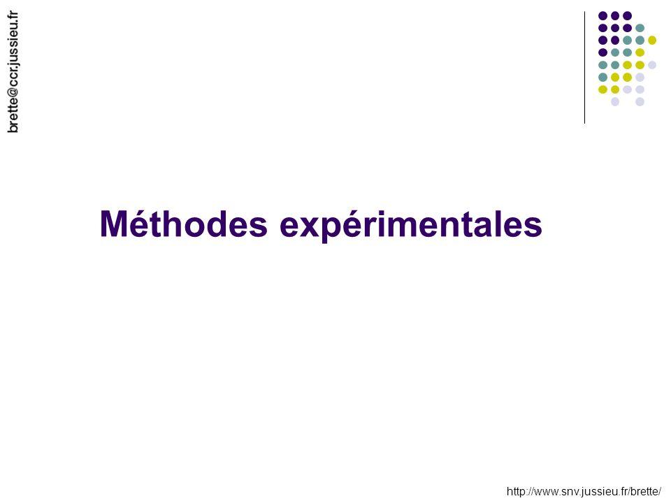 http://www.snv.jussieu.fr/brette/ Méthodes expérimentales