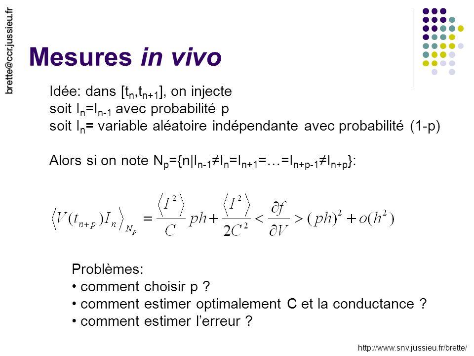 http://www.snv.jussieu.fr/brette/ Mesures in vivo Idée: dans [t n,t n+1 ], on injecte soit I n =I n-1 avec probabilité p soit I n = variable aléatoire indépendante avec probabilité (1-p) Alors si on note N p ={n|I n-1 I n =I n+1 =…=I n+p-1 I n+p }: Problèmes: comment choisir p .