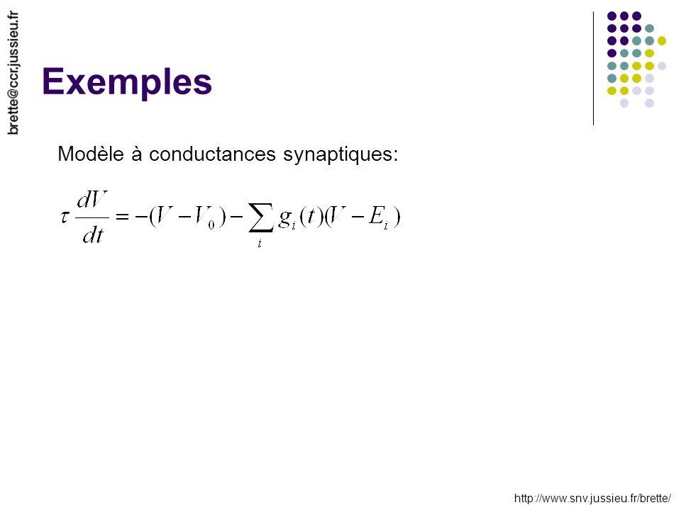 http://www.snv.jussieu.fr/brette/ Exemples Modèle à conductances synaptiques: