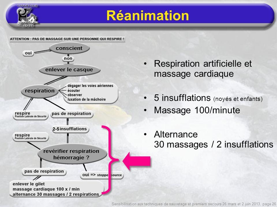 Sensibilisation aux techniques de sauvetage et premiers secours 26 mars et 2 juin 2013, page 26 Réanimation Respiration artificielle et massage cardia