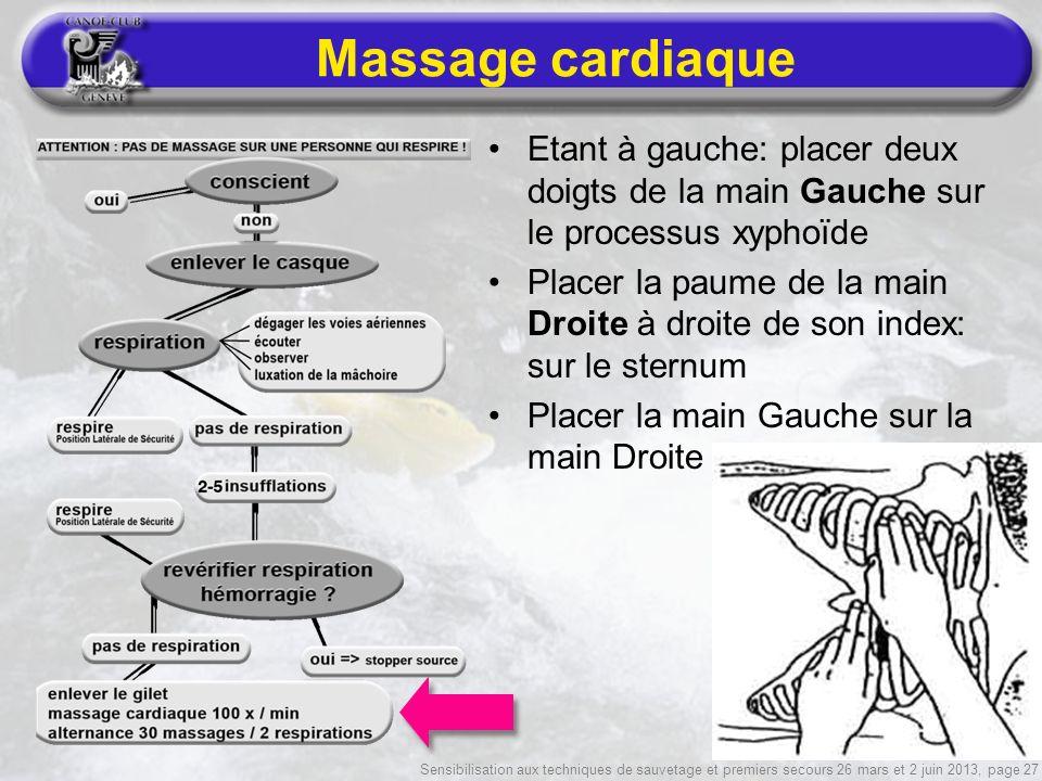 Sensibilisation aux techniques de sauvetage et premiers secours 26 mars et 2 juin 2013, page 27 Massage cardiaque Etant à gauche: placer deux doigts d