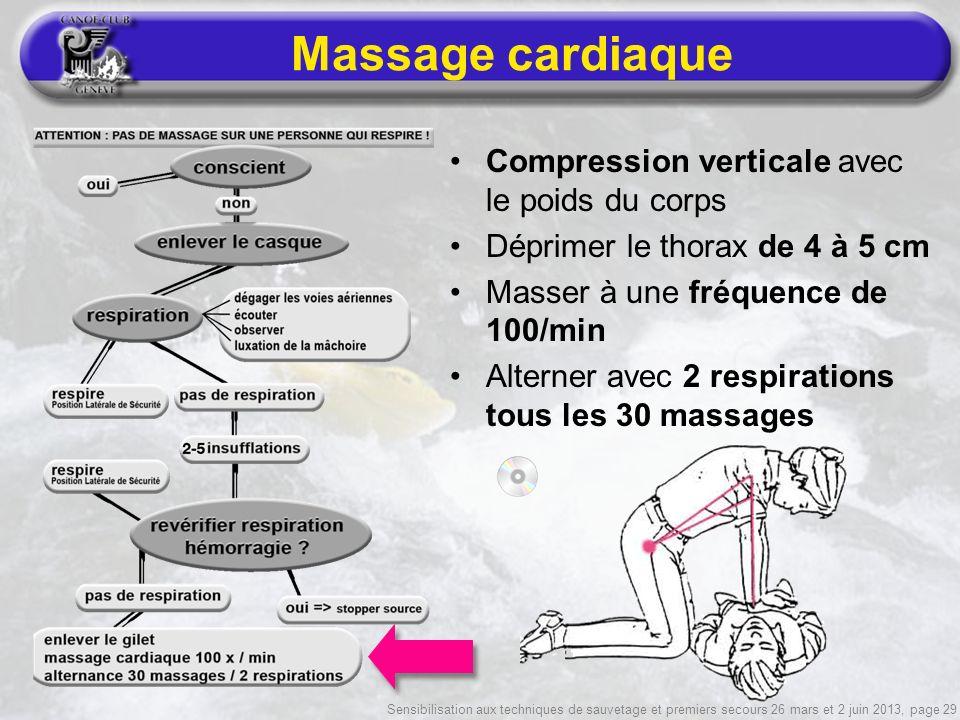 Sensibilisation aux techniques de sauvetage et premiers secours 26 mars et 2 juin 2013, page 29 Massage cardiaque Compression verticale avec le poids du corps Déprimer le thorax de 4 à 5 cm Masser à une fréquence de 100/min Alterner avec 2 respirations tous les 30 massages