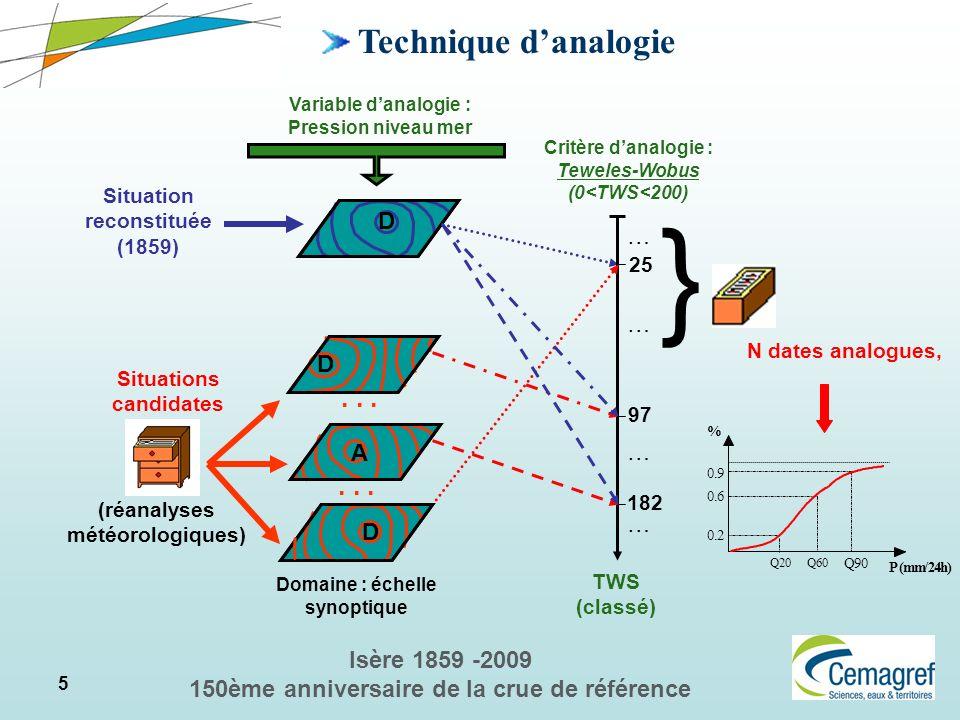 5 Isère 1859 -2009 150ème anniversaire de la crue de référence Technique danalogie } N dates analogues, D Variable danalogie : Pression niveau mer Sit
