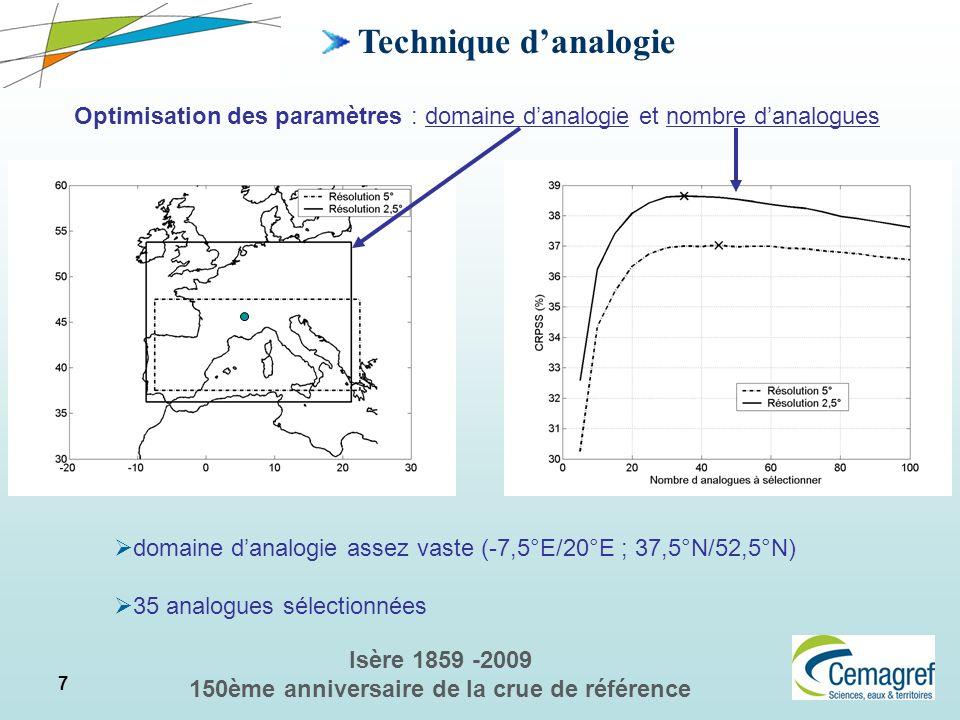 7 Isère 1859 -2009 150ème anniversaire de la crue de référence Technique danalogie Optimisation des paramètres : domaine danalogie et nombre danalogue