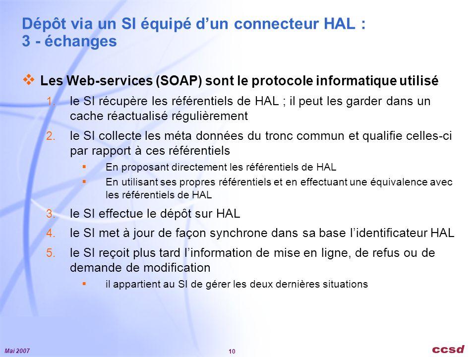 Mai 2007 10 Dépôt via un SI équipé dun connecteur HAL : 3 - échanges Les Web-services (SOAP) sont le protocole informatique utilisé 1.