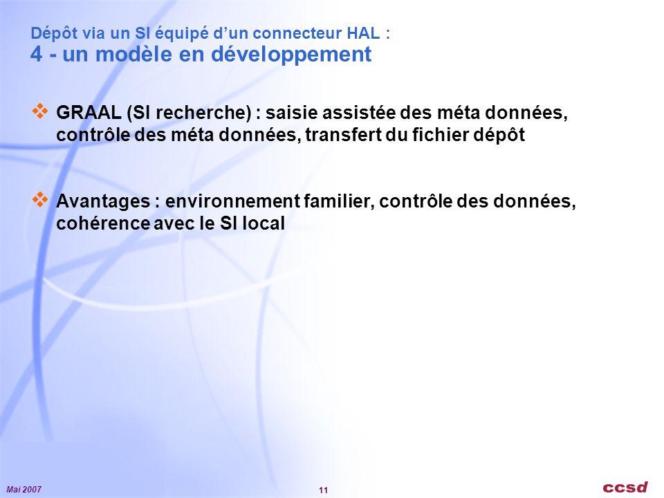 Mai 2007 11 Dépôt via un SI équipé dun connecteur HAL : 4 - un modèle en développement GRAAL (SI recherche) : saisie assistée des méta données, contrôle des méta données, transfert du fichier dépôt Avantages : environnement familier, contrôle des données, cohérence avec le SI local