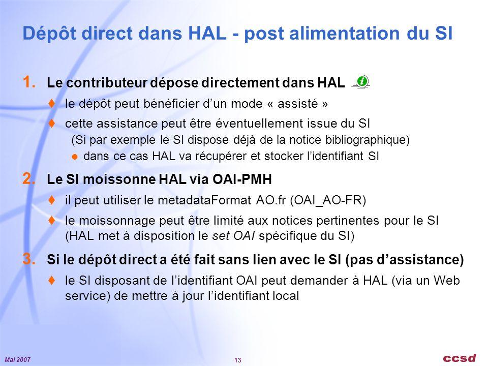 Mai 2007 13 Dépôt direct dans HAL - post alimentation du SI 1.