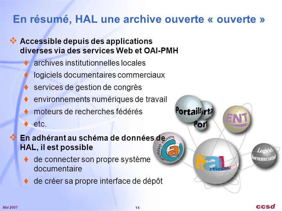 Mai 2007 14 En résumé, HAL une archive ouverte « ouverte » Accessible depuis des applications diverses via des services Web et OAI-PMH archives institutionnelles locales logiciels documentaires commerciaux services de gestion de congrès environnements numériques de travail moteurs de recherches fédérés etc.
