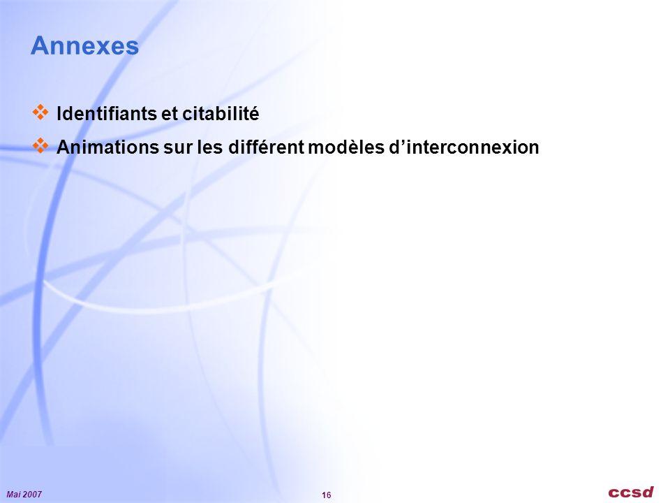Mai 2007 16 Annexes Identifiants et citabilité Animations sur les différent modèles dinterconnexion