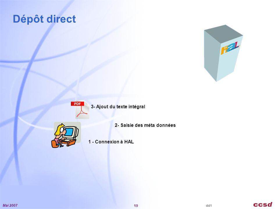 Mai 2007 19 Dépôt direct 2- Saisie des méta données 3- Ajout du texte intégral 1 - Connexion à HAL dd1